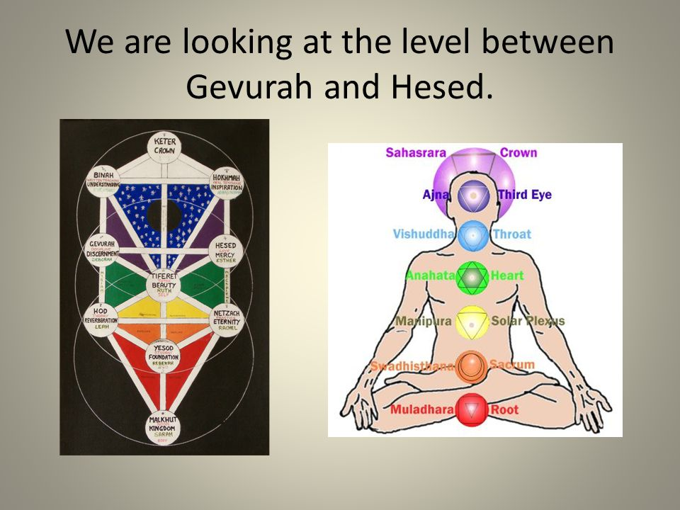 We are looking at the level between Gevurah and Hesed.