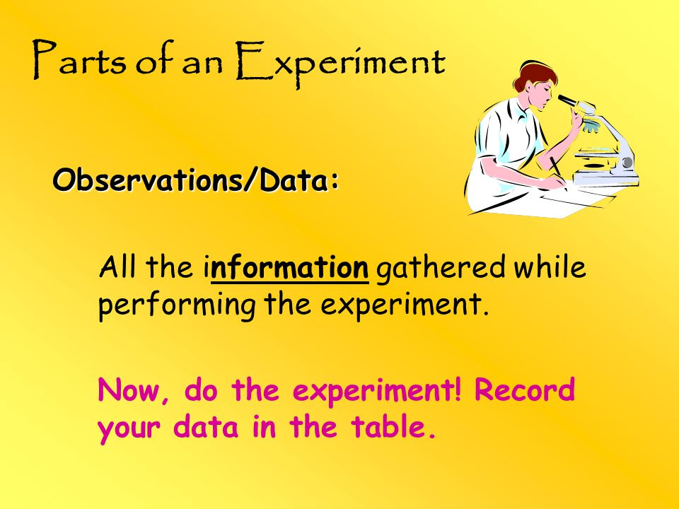 Observations/Data: All the information gathered while performing the experiment.
