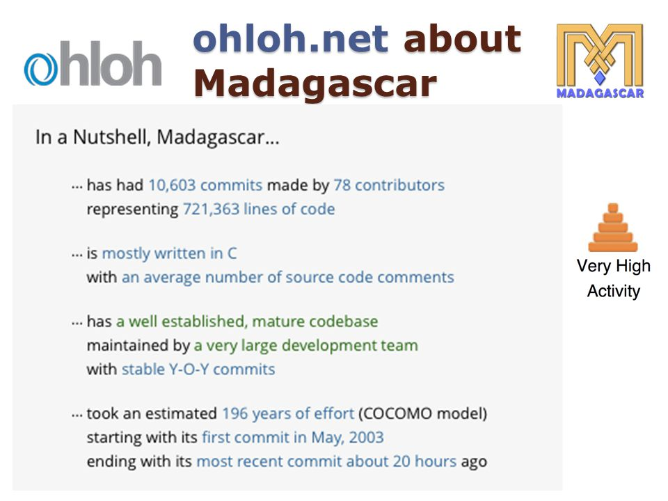 ohloh.net about Madagascar