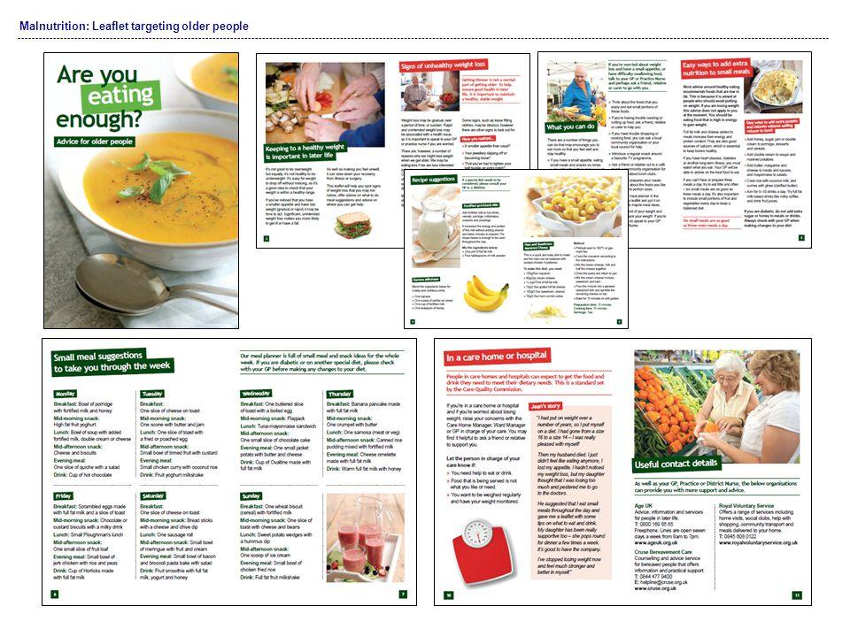 Malnutrition: Leaflet targeting older people