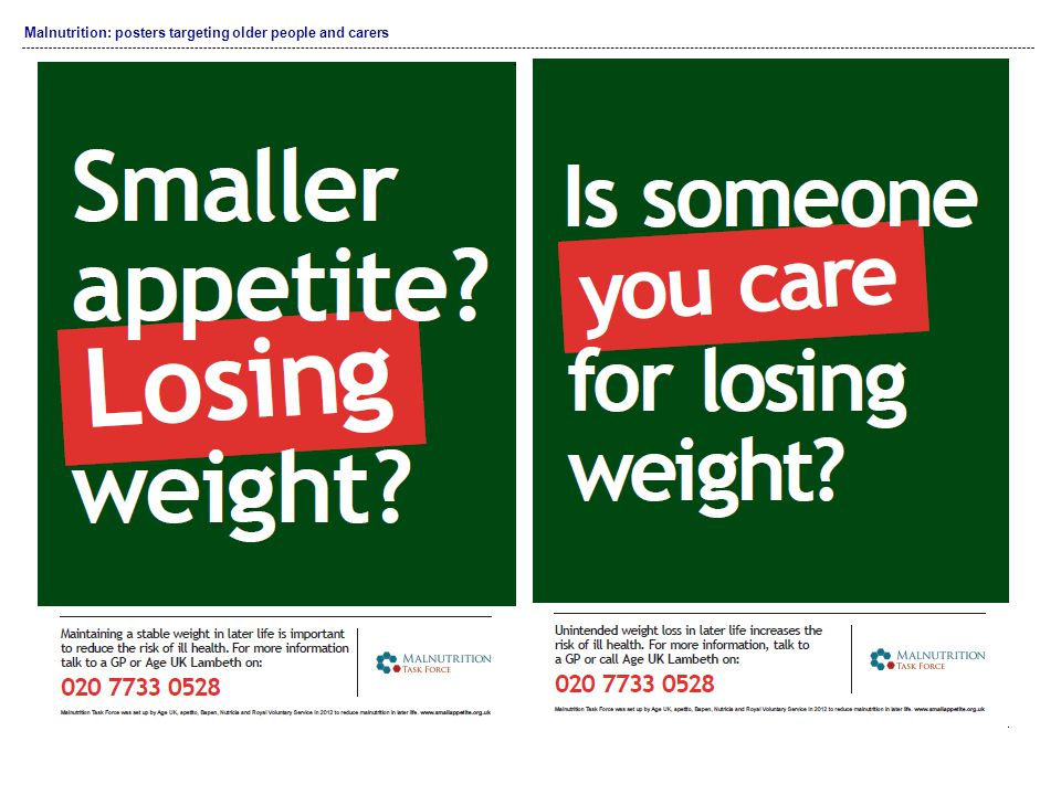 Malnutrition: posters targeting older people and carers