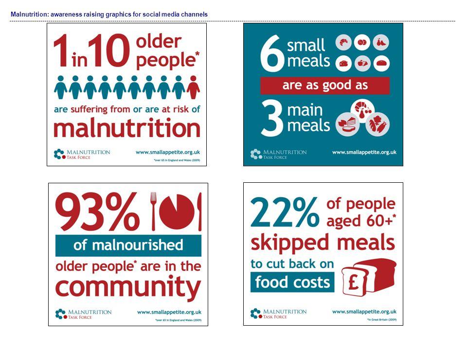 Malnutrition: awareness raising graphics for social media channels