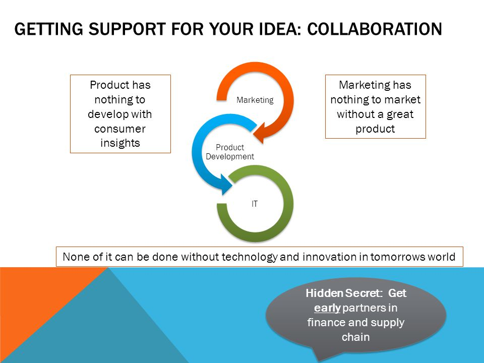 GETTING SUPPORT FOR YOUR IDEA: COLLABORATION Marketing Product Development IT Product has nothing to develop with consumer insights Marketing has nothing to market without a great product None of it can be done without technology and innovation in tomorrows world Hidden Secret: Get early partners in finance and supply chain
