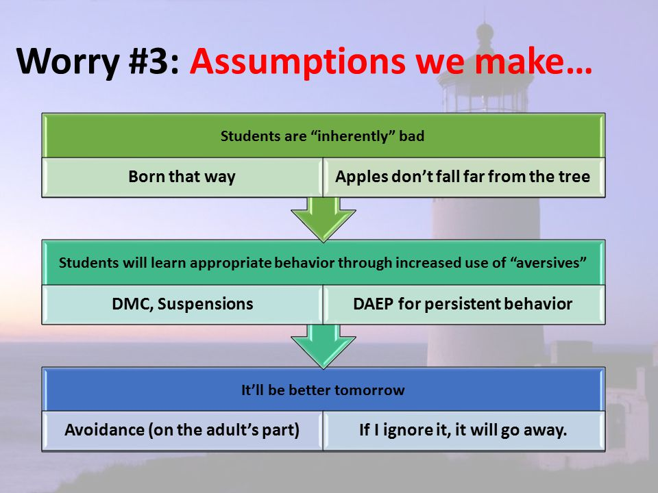 Worry #3: Assumptions we make… It'll be better tomorrow Avoidance (on the adult's part)If I ignore it, it will go away.