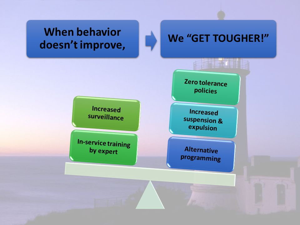 When behavior doesn't improve, Alternative programming Increased suspension & expulsion Zero tolerance policies In-service training by expert Increased surveillance We GET TOUGHER!