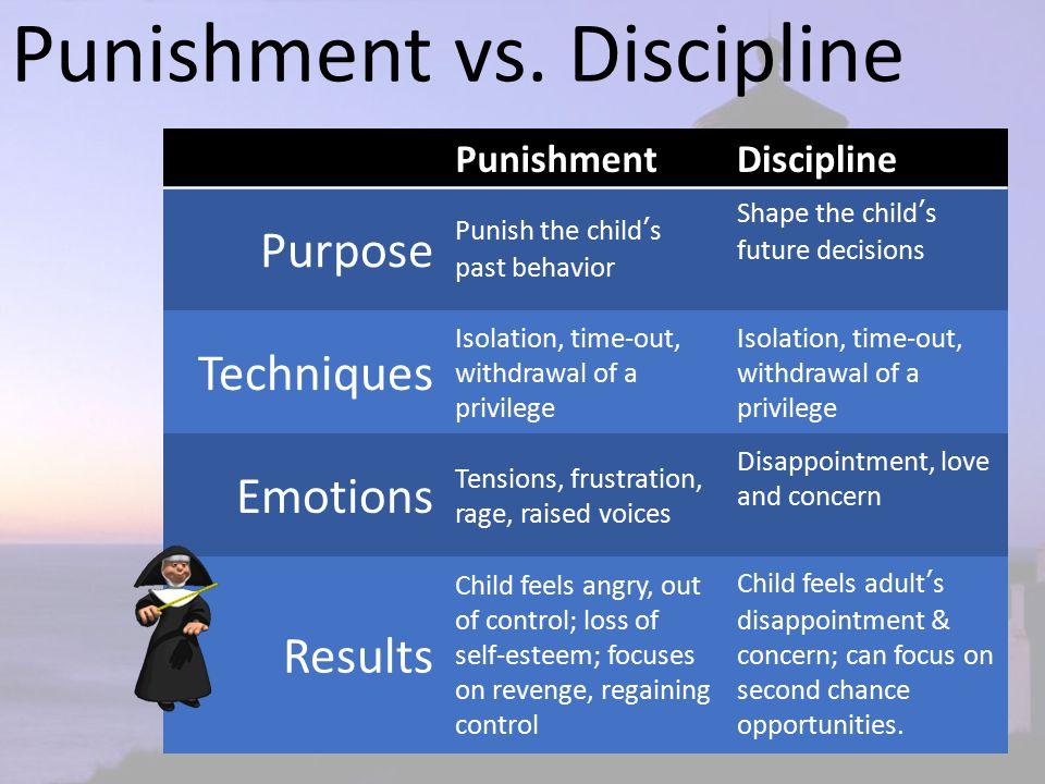 Punishment vs.