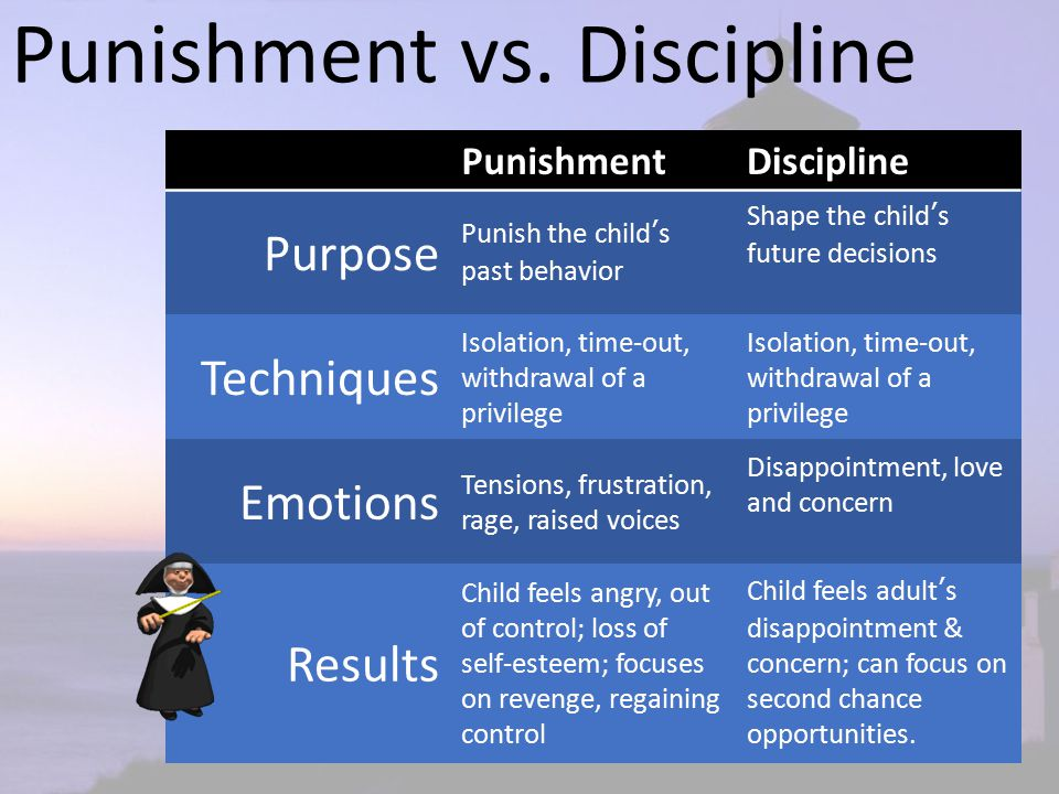 Punishment vs. Discipline PunishmentDiscipline Purpose Punish the child's past behavior Shape the child's future decisions Techniques Isolation, time-