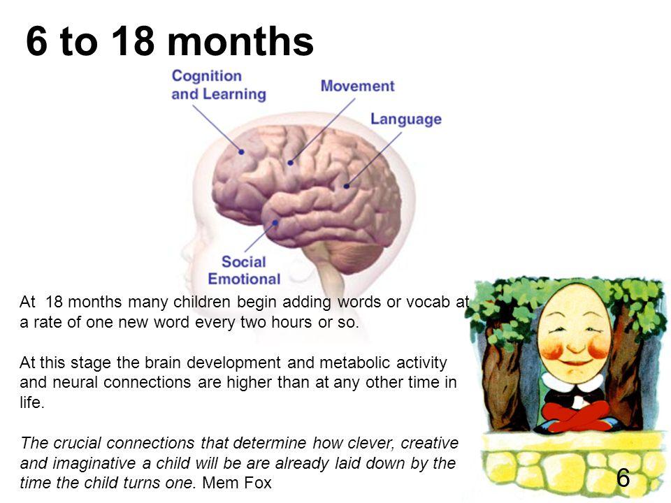 Encouraging Language Development Talk, talk, talk, talk.