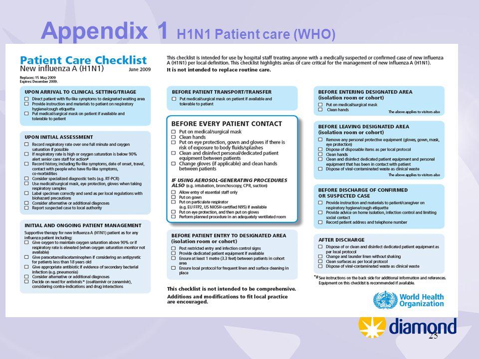 Appendix 1 H1N1 Patient care (WHO) 25