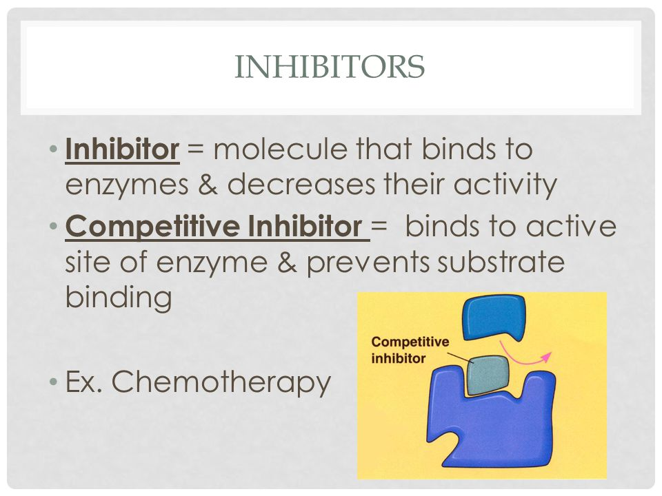 INHIBITORS Inhibitor = molecule that binds to enzymes & decreases their activity Competitive Inhibitor = binds to active site of enzyme & prevents substrate binding Ex.