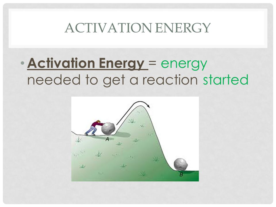 ACTIVATION ENERGY Activation Energy = energy needed to get a reaction started
