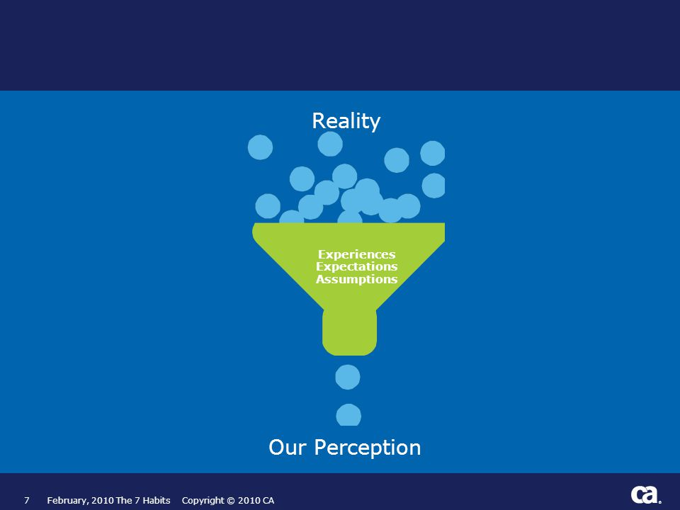 ® Reality 7February, 2010 The 7 Habits Copyright © 2010 CA Our Perception Experiences Expectations Assumptions
