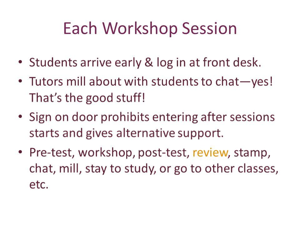 Each Workshop Session