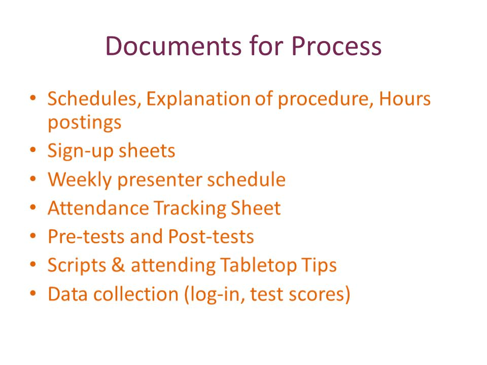 Documents for Process