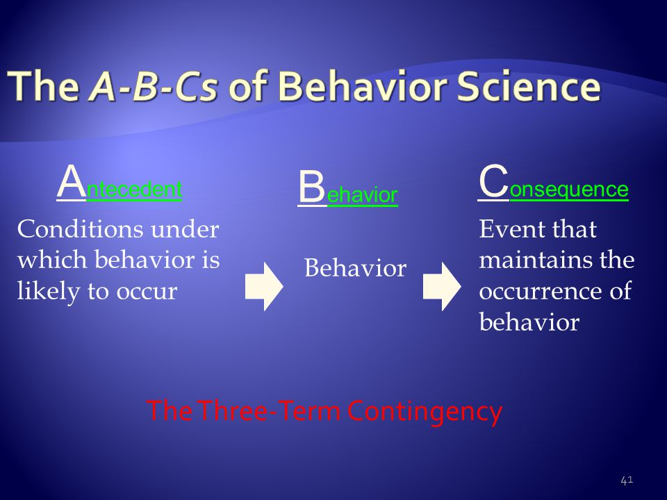 Behavior is the result of the interaction between the individual and their environment Antecedent 40