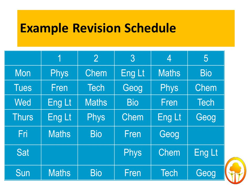 Example Revision Schedule