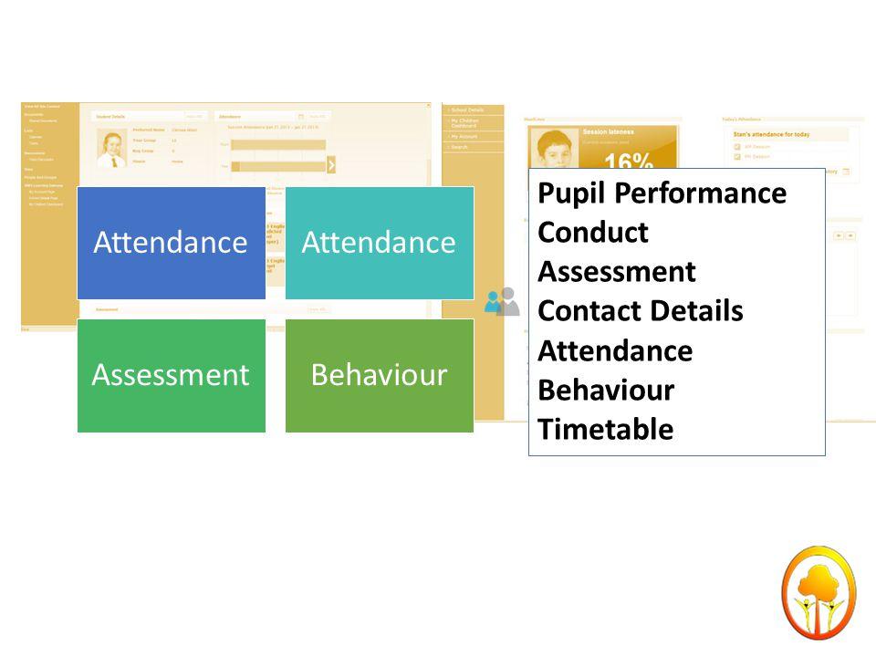 Attendance AssessmentBehaviour Pupil Performance Conduct Assessment Contact Details Attendance Behaviour Timetable