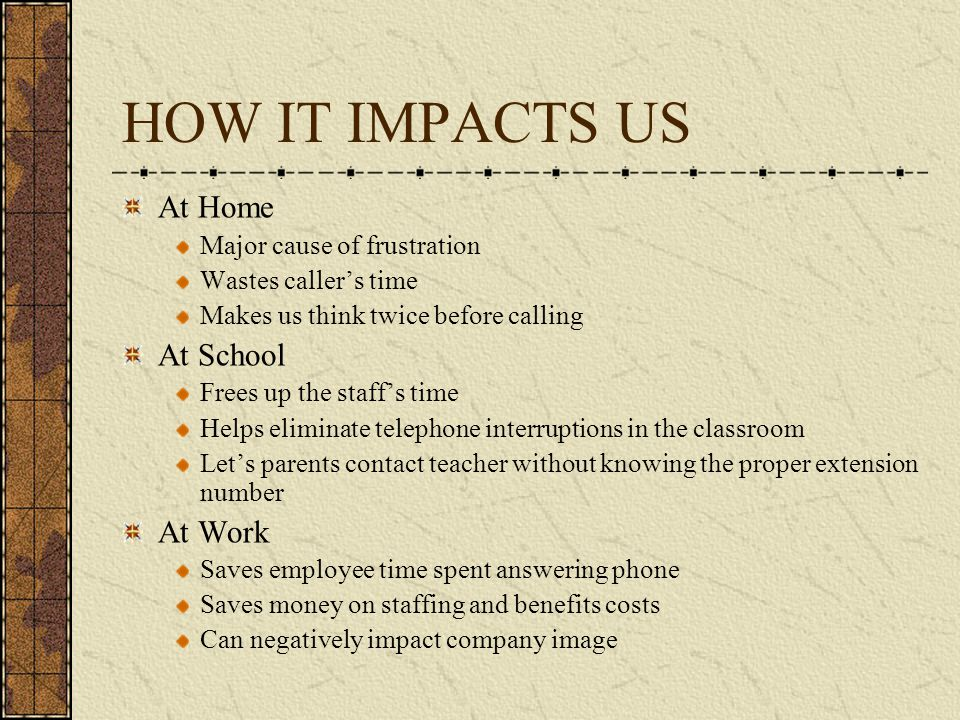 HOW IT IMPACTS US At Home Major cause of frustration Wastes caller's time Makes us think twice before calling At School Frees up the staff's time Help