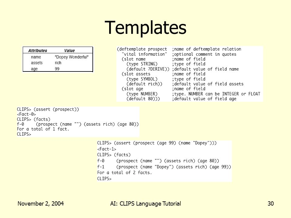 November 2, 2004AI: CLIPS Language Tutorial30 Templates