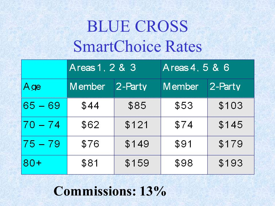 BLUE CROSS SmartChoice Rates Commissions: 13%