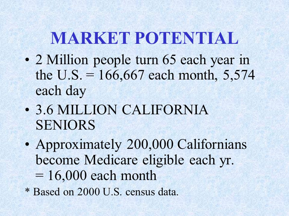 MARKET POTENTIAL 2 Million people turn 65 each year in the U.S. = 166,667 each month, 5,574 each day 3.6 MILLION CALIFORNIA SENIORS Approximately 200,