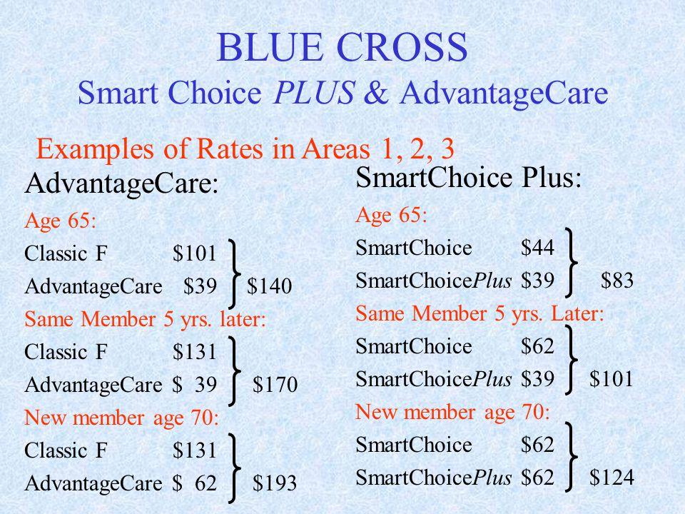 AdvantageCare: Age 65: Classic F $101 AdvantageCare $39 $140 Same Member 5 yrs.