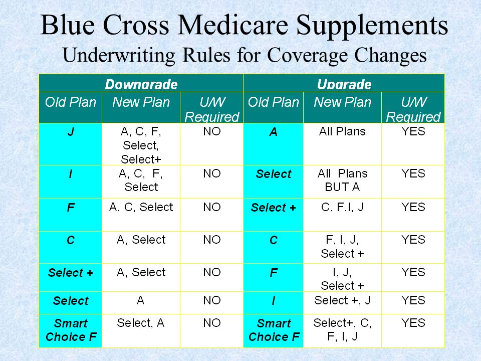 Blue Cross Medicare Supplements Underwriting Rules for Coverage Changes