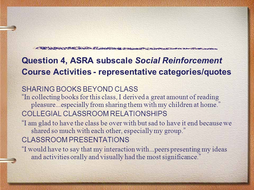 "Question 4, ASRA subscale Social Reinforcement Course Activities - representative categories/quotes SHARING BOOKS BEYOND CLASS "" In collecting books f"