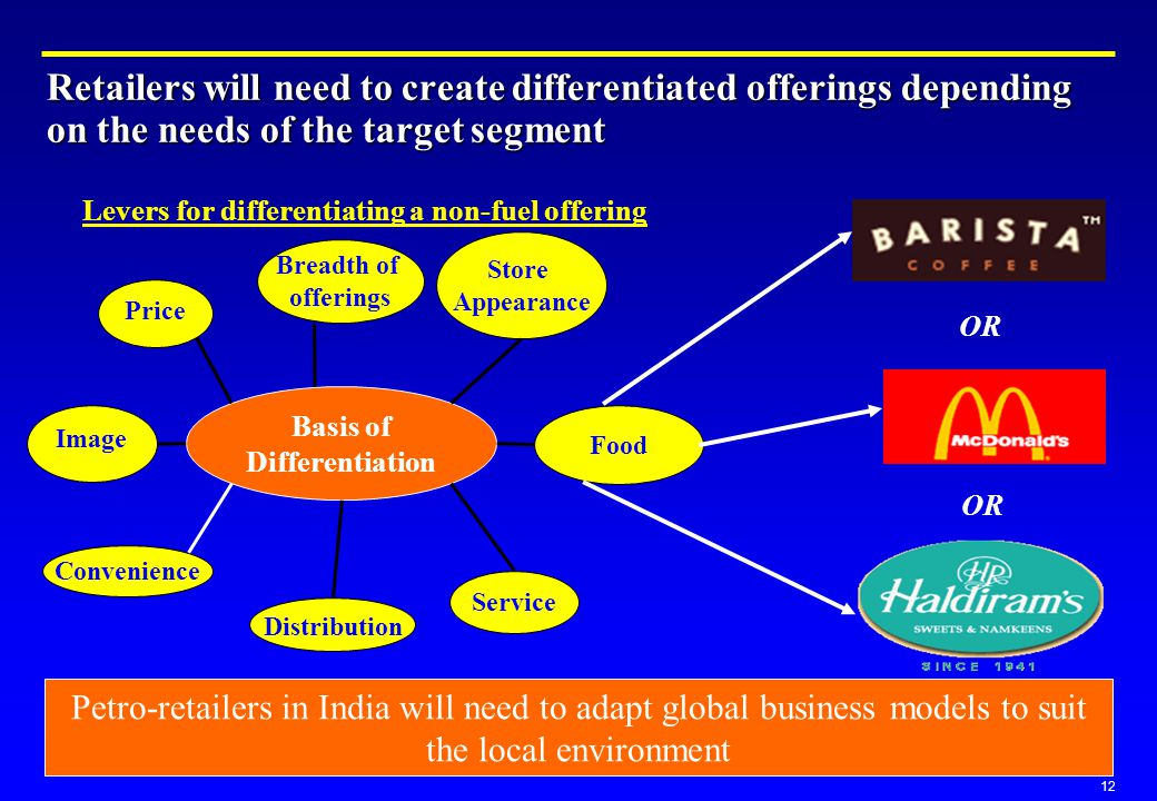 12 Retailers will need to create differentiated offerings depending on the needs of the target segment Breadth of offerings Store Appearance Service Convenience Image Price Basis of Differentiation Food Distribution Levers for differentiating a non-fuel offering OR Petro-retailers in India will need to adapt global business models to suit the local environment