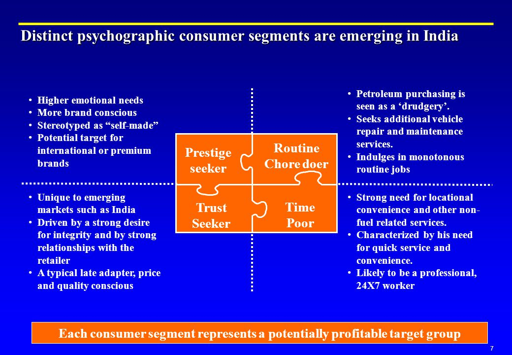 18 Price based differentiation strategy could also become a useful tool in the long-term High volume, low margin businesses QuikTrip Operating Model Chain of over 300 C-store format petroleum stations in 9 states in US Known to provide excellent service, quality petrol at much lower prices Discount quality petroleum to drive volumes – sells 75% more gasoline per gas station per year as compared to the majors Stores limited categories of food/snack/beverage items – available only in fast turnaround SKUs – ensures competitive pricing and delivery of the 'freshness promise' through strong backward integration Might not work in India in the short-term because of low non fuel sales Petroleum marketers in India would need to develop other consumer hooks such as consumer experience to build customer loyalty