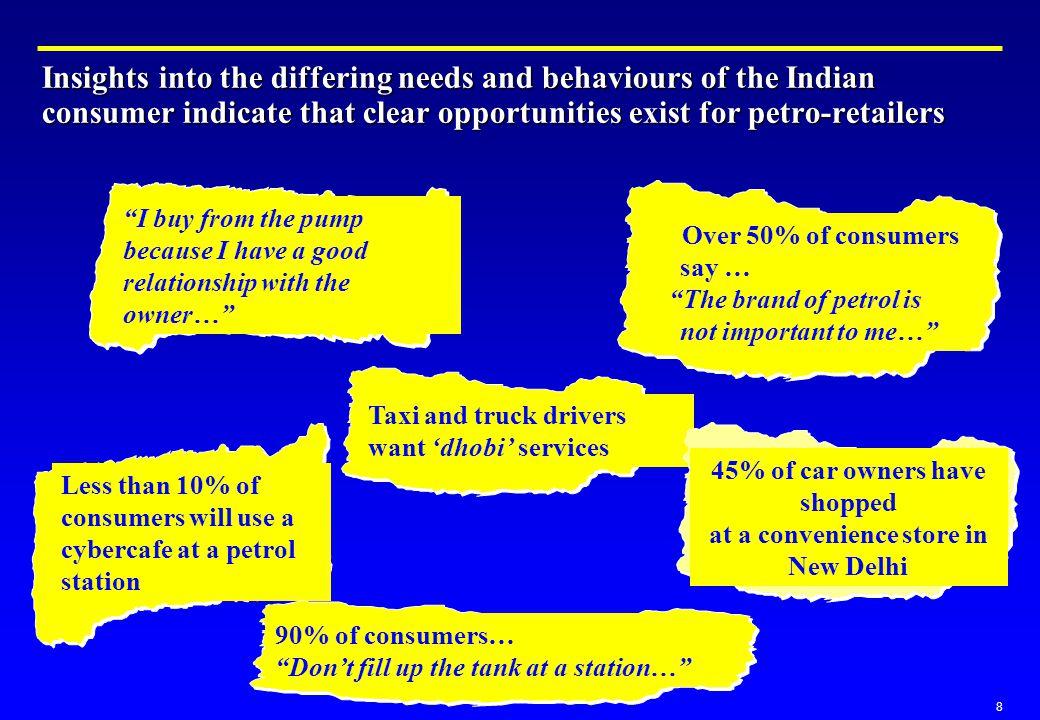 9 Strategic Imperatives for Petro Retailers