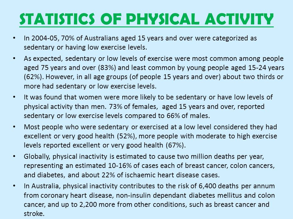 STATISTICS OF PHYSICAL ACTIVITY In 2004-05, 70% of Australians aged 15 years and over were categorized as sedentary or having low exercise levels.