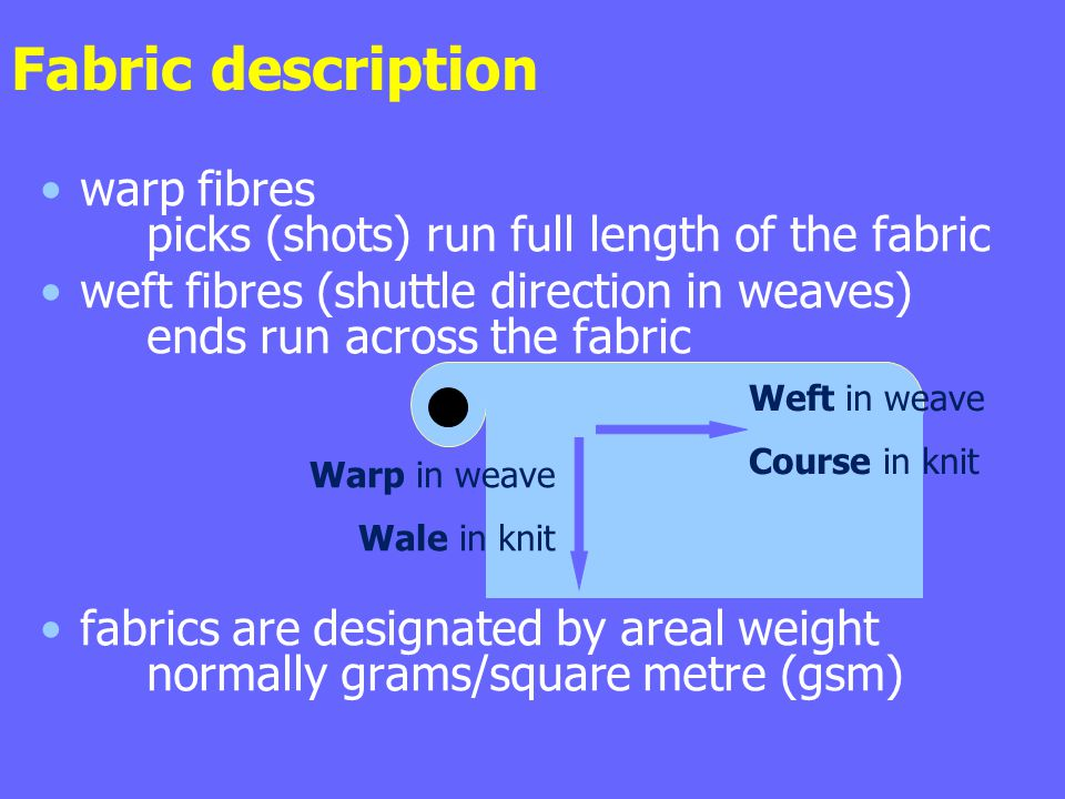 Fabric description warp fibres picks (shots) run full length of the fabric weft fibres (shuttle direction in weaves) ends run across the fabric fabric