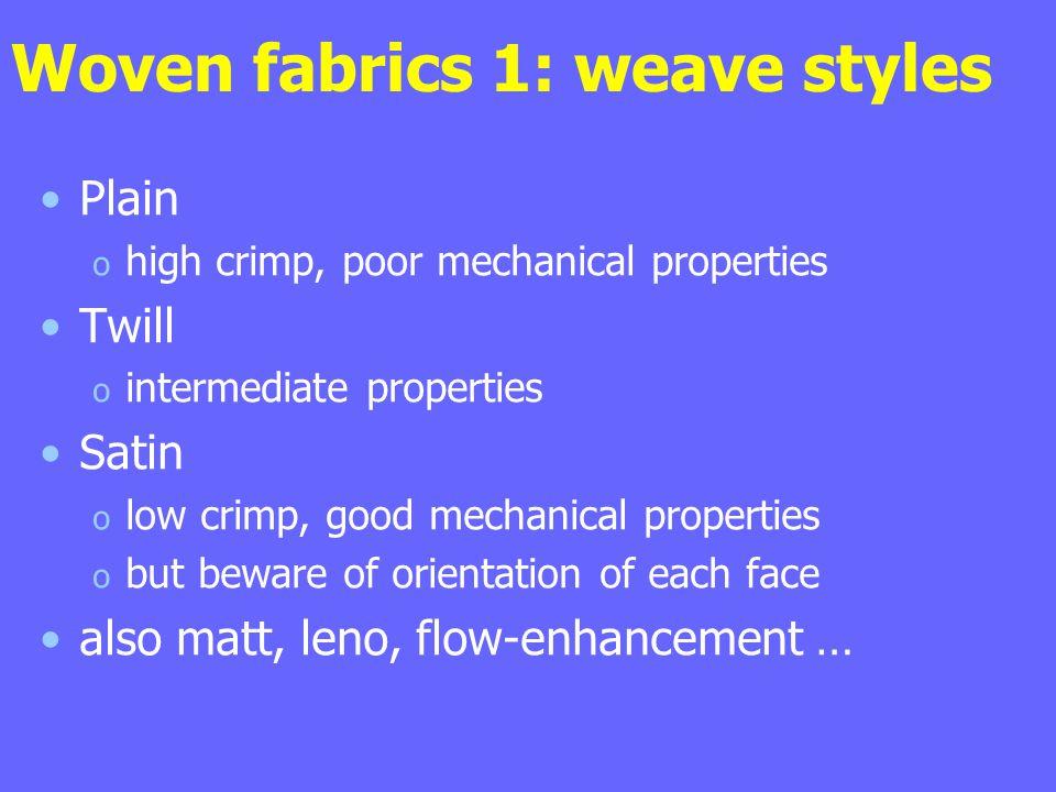 Woven fabrics 1: weave styles Plain o high crimp, poor mechanical properties Twill o intermediate properties Satin o low crimp, good mechanical proper