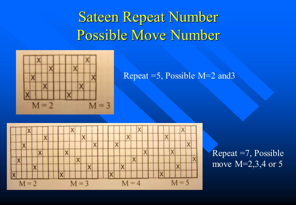 Sateen Repeat Number Possible Move Number Repeat =5, Possible M=2 and3 Repeat =7, Possible move M=2,3,4 or 5