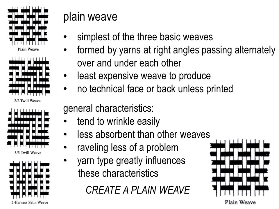 plain weave simplest of the three basic weaves formed by yarns at right angles passing alternately over and under each other least expensive weave to produce no technical face or back unless printed general characteristics: tend to wrinkle easily less absorbent than other weaves raveling less of a problem yarn type greatly influences these characteristics CREATE A PLAIN WEAVE