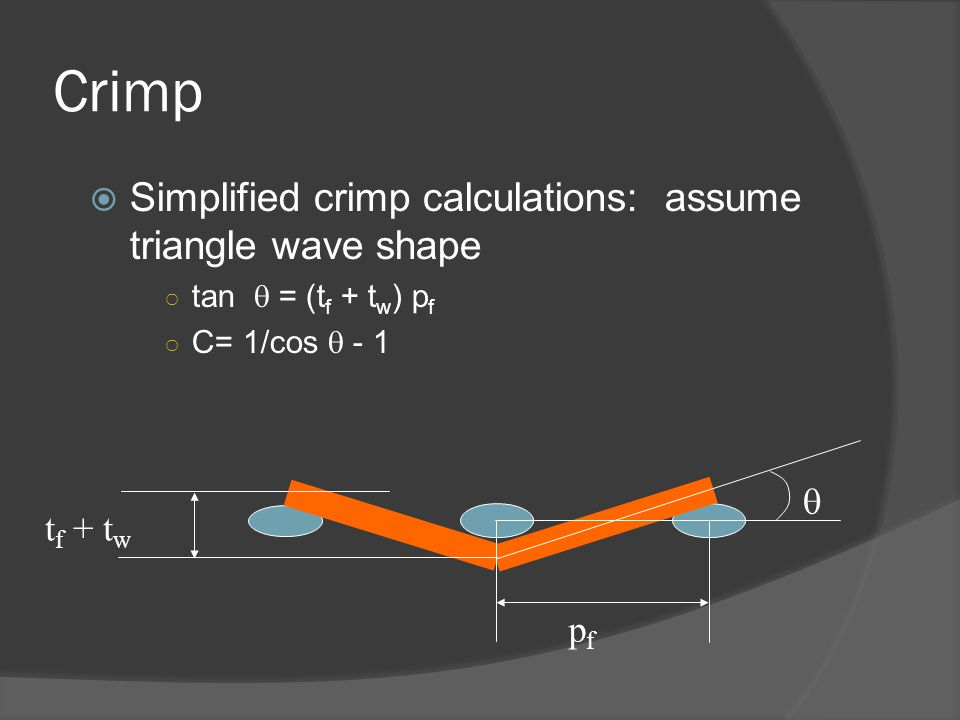 Crimp  Simplified crimp calculations: assume triangle wave shape ○ tan  = (t f + t w ) p f ○ C= 1/cos  - 1  pfpf t f + t w
