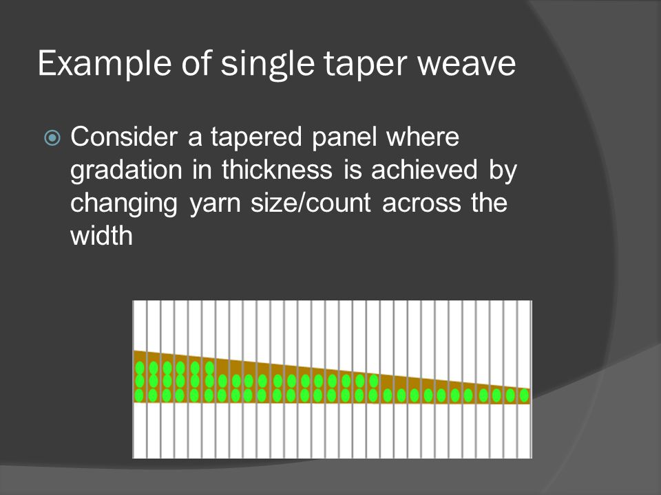Example of single taper weave  Consider a tapered panel where gradation in thickness is achieved by changing yarn size/count across the width