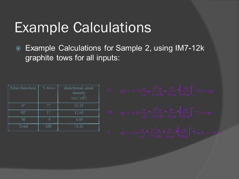 Example Calculations  Example Calculations for Sample 2, using IM7-12k graphite tows for all inputs: Fiber direction% towsdirectionalareal density (o