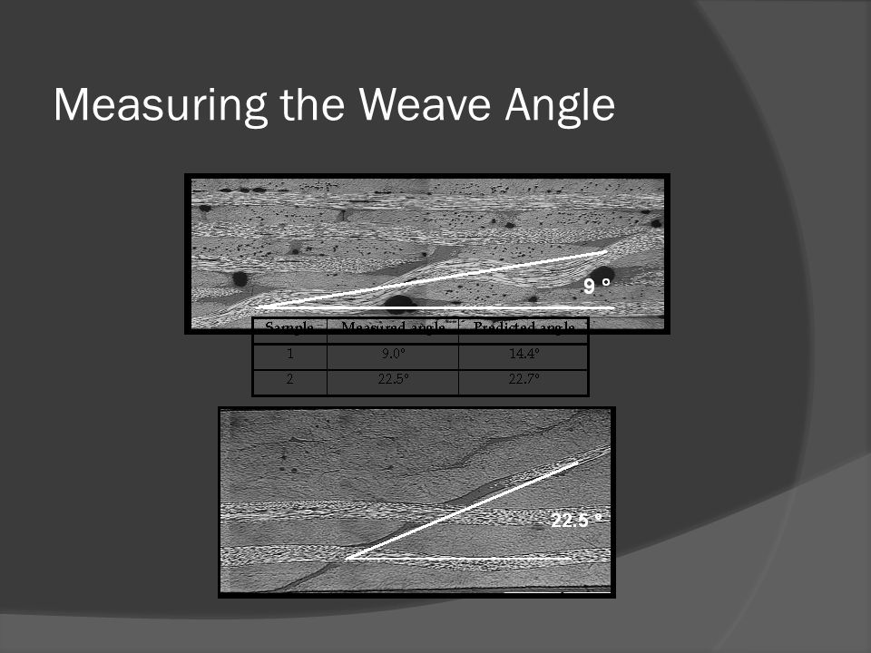 Measuring the Weave Angle
