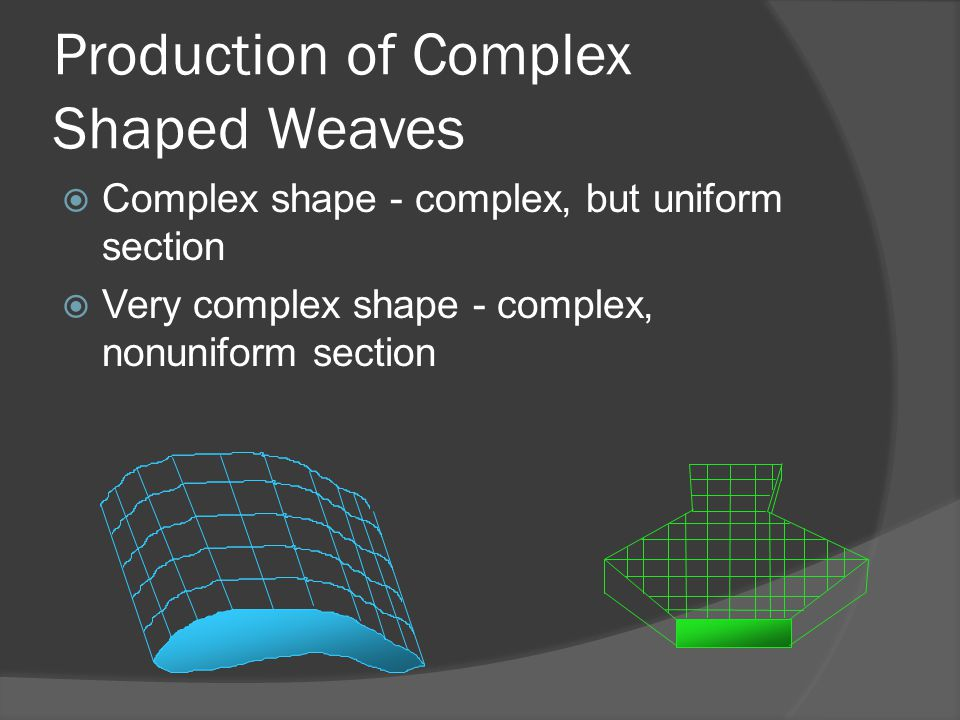 Production of Complex Shaped Weaves  Complex shape - complex, but uniform section  Very complex shape - complex, nonuniform section