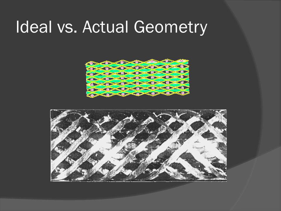 Ideal vs. Actual Geometry