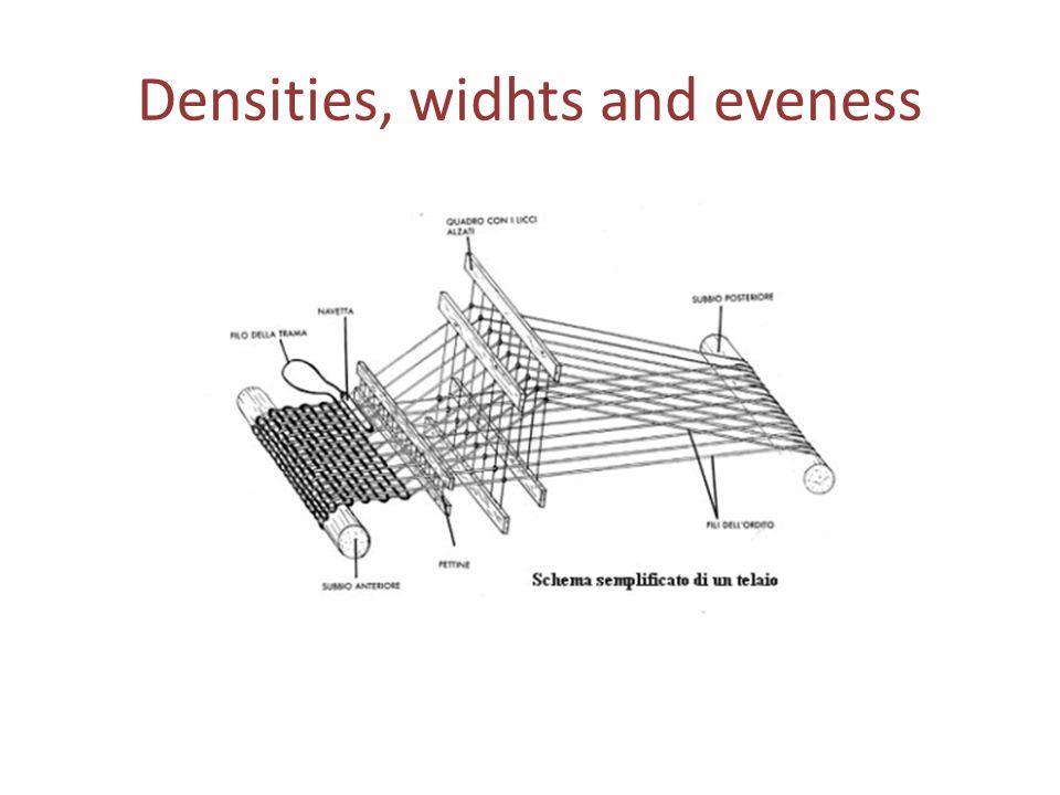 Densities, widhts and eveness
