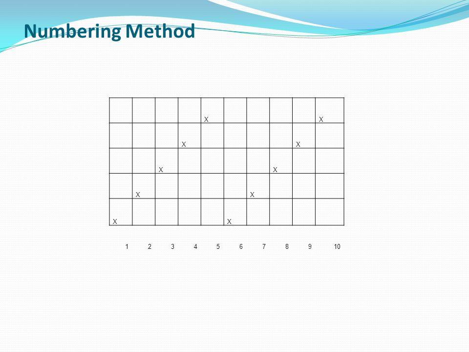 Numbering Method X X X X X X X X X X 12345678910