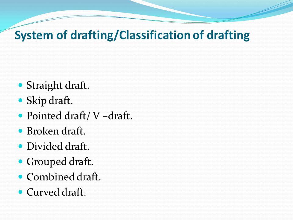 System of drafting/Classification of drafting Straight draft. Skip draft. Pointed draft/ V –draft. Broken draft. Divided draft. Grouped draft. Combine