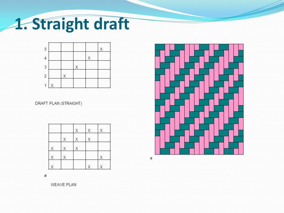 1. Straight draft 5 X 4 X 3 X 2 X 1X DRAFT PLAN (STRAIGHT) XXX XXX XXX XX X X XX # WEAVE PLAN #