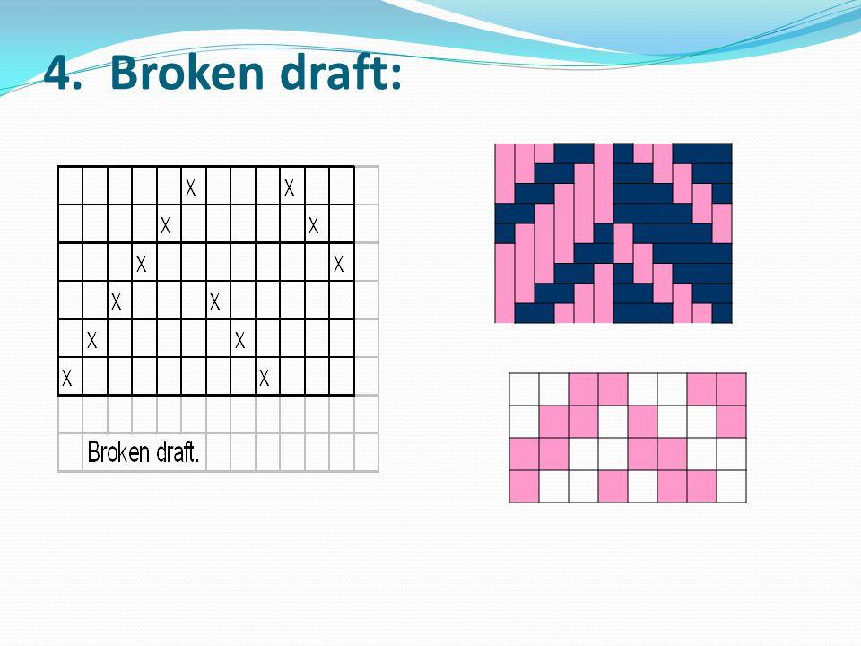 4. Broken draft:
