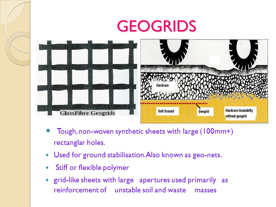 GEOGRIDS Tough, non-woven synthetic sheets with large (100mm+) rectanglar holes.