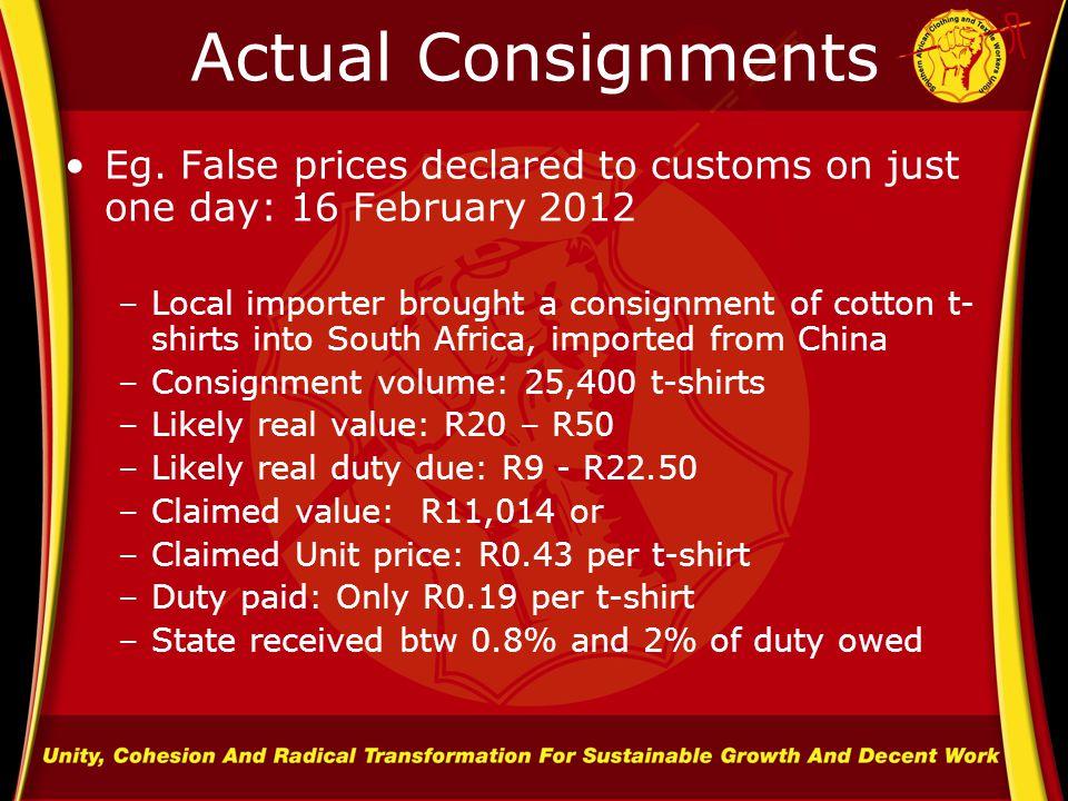 Actual Consignments Eg.