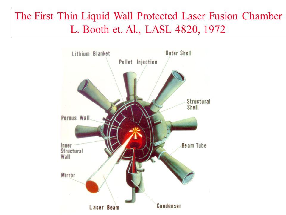 10 IFE Wetted Wall Protection Concepts Over the Past 30 Years HIBALL HIBALL-II LIBRA LIBRA-LiTE OSIRIS PROMETHEUS- L&H LIBRA-SP LiPb/Woven SiC Li/Woven SiC FLIBE/Porous C Li 2 O/SiC/Pb LiPb/Perforated FS tubes Design Blanket Composition Breeder/structure/ multiplier 1982 1984 1990 1994 1992 1996 1986 1988 1980 1972 1974 Wetted Wall Suppressed Ablation Li/SS Li/Nb KOYO LiPb/Porous SiC Year Study Reported
